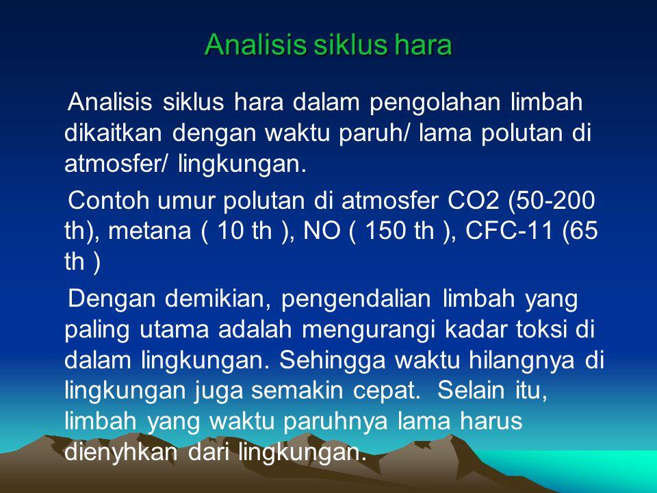 Analisis siklus hara Analisis siklus hara dalam pengolahan limbah dikaitkan dengan waktu paruh/ lama polutan di atmosfer/ lingkungan. Contoh umur polu
