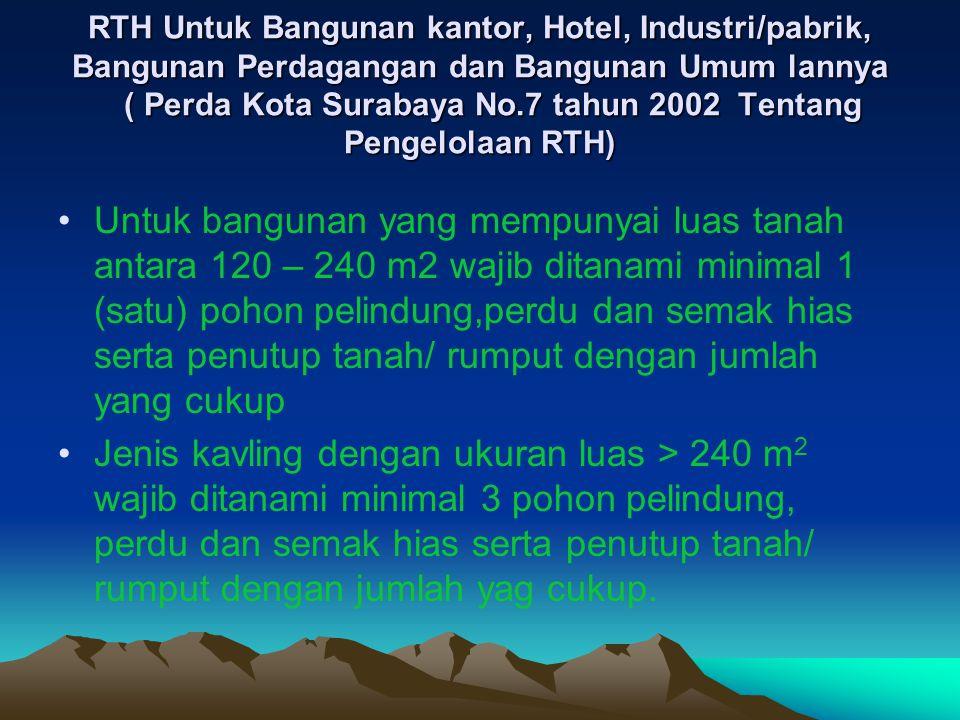 RTH Untuk Bangunan kantor, Hotel, Industri/pabrik, Bangunan Perdagangan dan Bangunan Umum lannya ( Perda Kota Surabaya No.7 tahun 2002 Tentang Pengelo