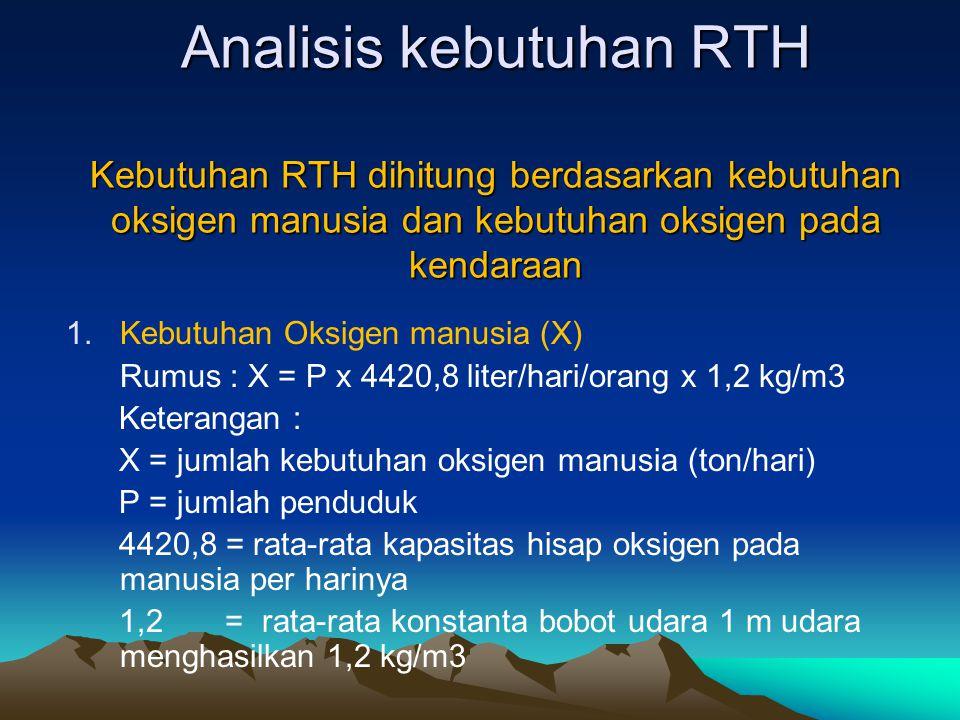 Analisis kebutuhan RTH Kebutuhan RTH dihitung berdasarkan kebutuhan oksigen manusia dan kebutuhan oksigen pada kendaraan 1.Kebutuhan Oksigen manusia (