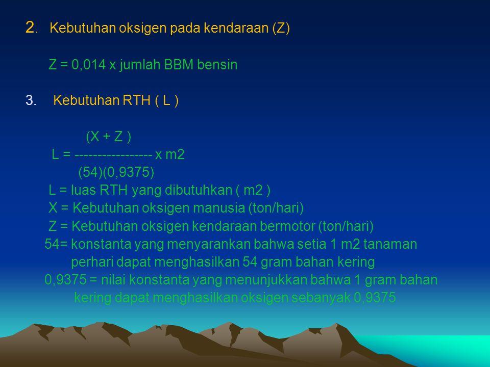 2. Kebutuhan oksigen pada kendaraan (Z) Z = 0,014 x jumlah BBM bensin 3.Kebutuhan RTH ( L ) (X + Z ) L = ----------------- x m2 (54)(0,9375) L = luas