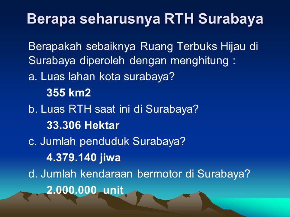 Berapa seharusnya RTH Surabaya Berapakah sebaiknya Ruang Terbuks Hijau di Surabaya diperoleh dengan menghitung : a. Luas lahan kota surabaya? 355 km2