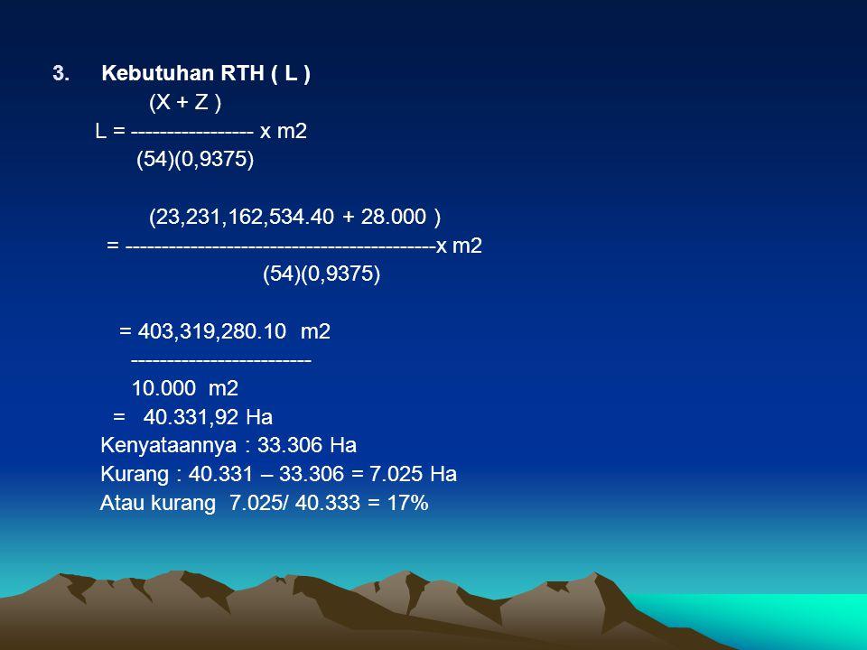 3.Kebutuhan RTH ( L ) (X + Z ) L = ----------------- x m2 (54)(0,9375) (23,231,162,534.40 + 28.000 ) = -------------------------------------------x m2
