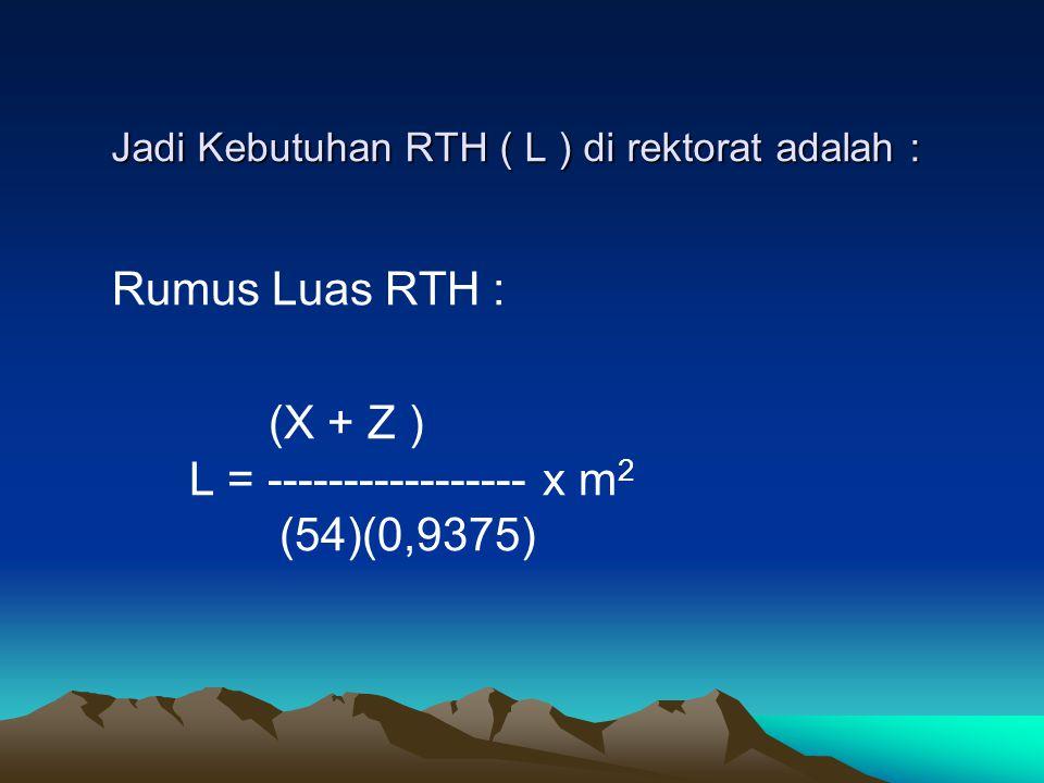 Jadi Kebutuhan RTH ( L ) di rektorat adalah : Rumus Luas RTH : (X + Z ) L = ----------------- x m 2 (54)(0,9375)