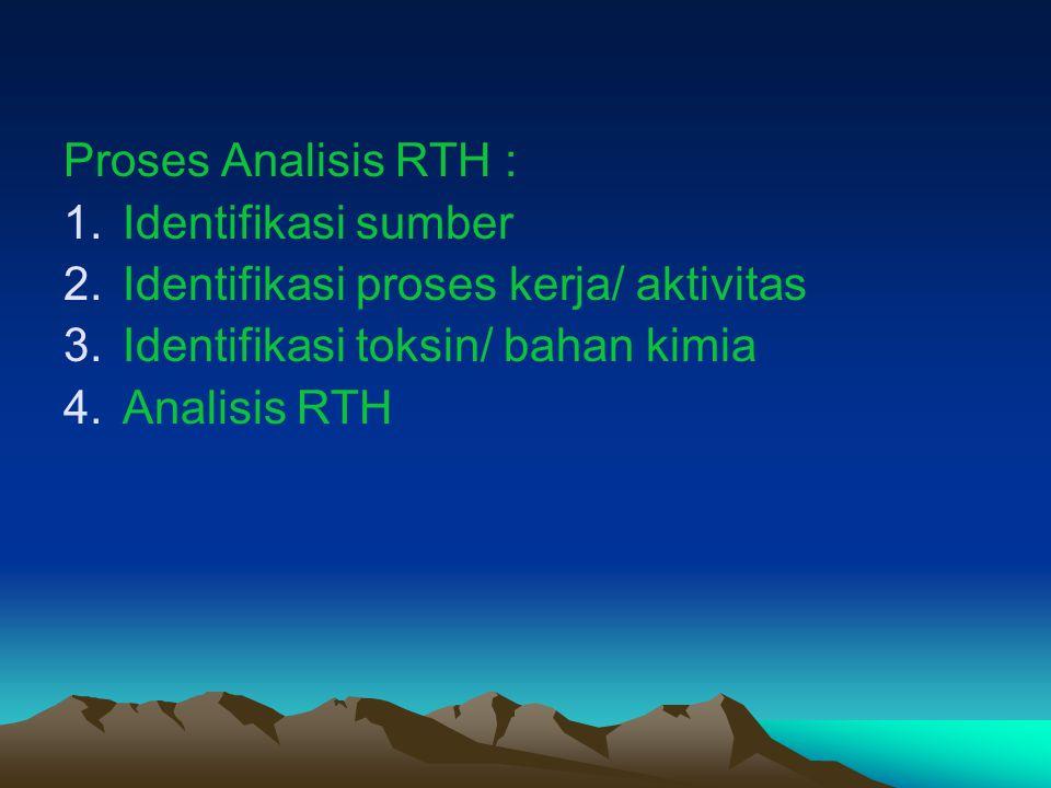 Proses Analisis RTH : 1.Identifikasi sumber 2.Identifikasi proses kerja/ aktivitas 3.Identifikasi toksin/ bahan kimia 4.Analisis RTH