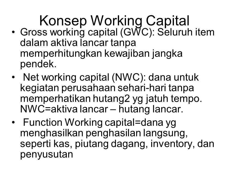 Konsep Working Capital Gross working capital (GWC): Seluruh item dalam aktiva lancar tanpa memperhitungkan kewajiban jangka pendek. Net working capita