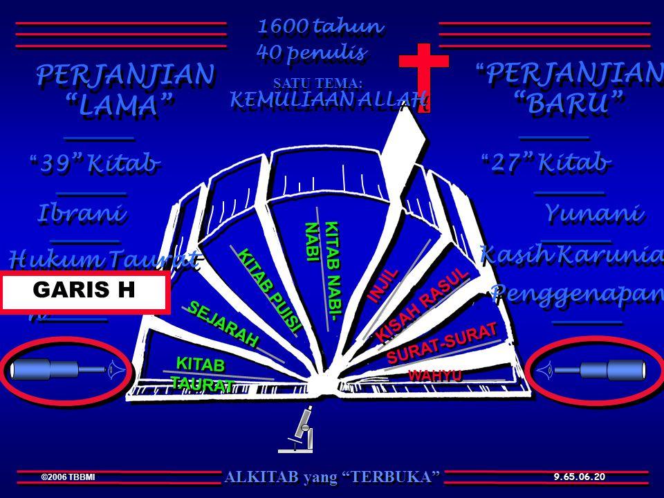 ALKITAB yang TERBUKA ©2006 TBBMI 9.65.06.