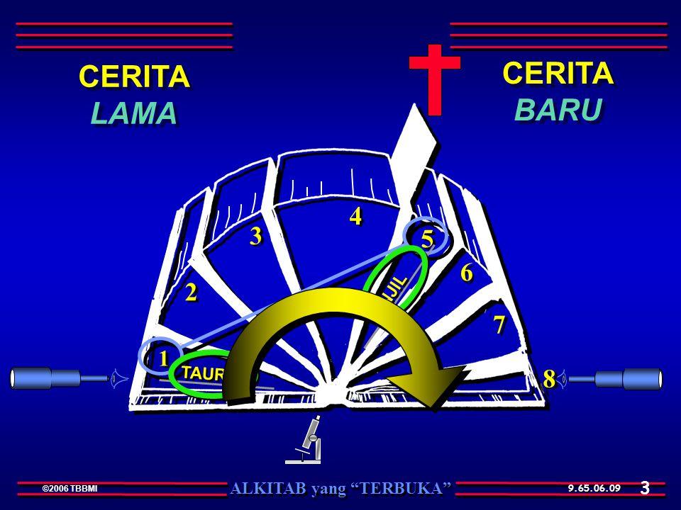 ALKITAB yang TERBUKA ©2006 TBBMI 9.65.06. 06-31 ©2006 TBBMI 9.65.06. 40 1