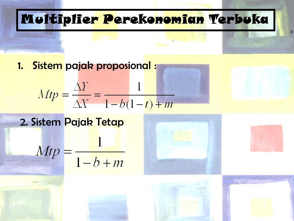 Chapter Five17 ® Multiplier Perekonomian Terbuka 1.Sistem pajak proposional : 2. Sistem Pajak Tetap