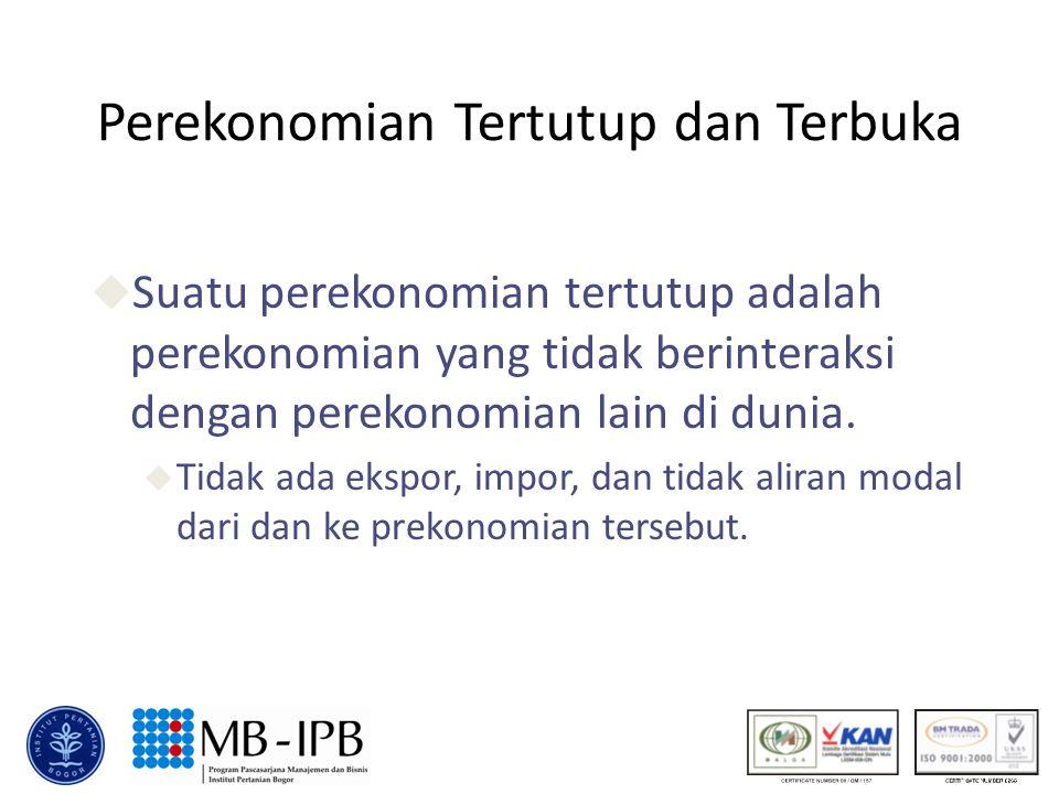 Perekonomian Tertutup dan Terbuka Perekonomian terbuka adalah perekonomian yang berinteraksi secara bebas dengan perekonomian lain di dunia.