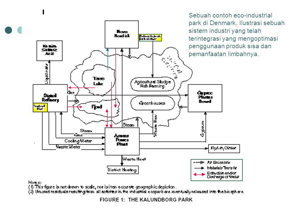 Latar Belakang EI Sebuah pendekatan analisa sistem tingkat tinggi untuk membingkai interaksi antara sistem industri dan sistem alam.