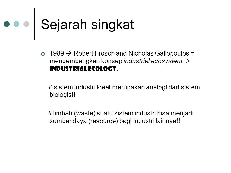 Definisi… Ekologi industri …..