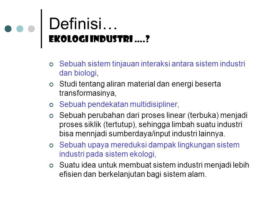Tujuan Ekologi industri Meningkatkan pembangunan berkelanjutan (sustainable development) pada level global, regional maupun lokal.