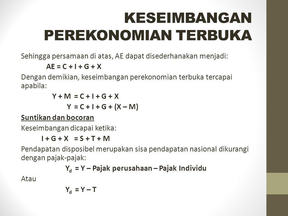 KESEIMBANGAN PEREKONOMIAN TERBUKA Sehingga persamaan di atas, AE dapat disederhanakan menjadi: AE = C + I + G + X Dengan demikian, keseimbangan pereko