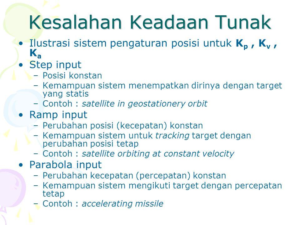 Ilustrasi sistem pengaturan posisi untuk K p, K v, K a Step input –Posisi konstan –Kemampuan sistem menempatkan dirinya dengan target yang statis –Con