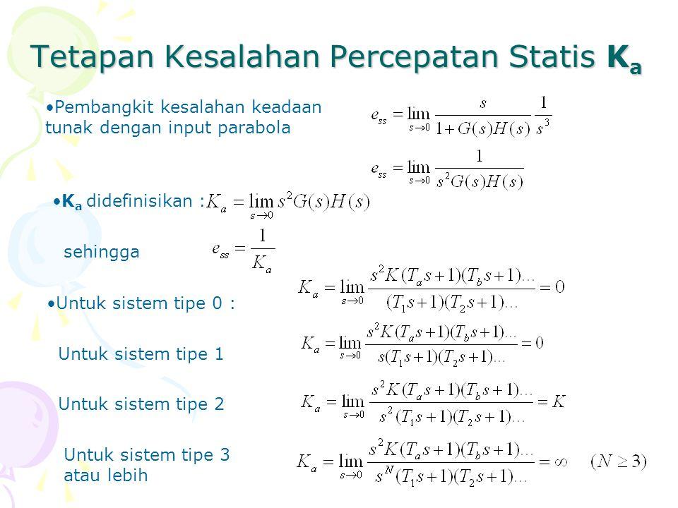 Tetapan Kesalahan Percepatan Statis K a Pembangkit kesalahan keadaan tunak dengan input parabola K a didefinisikan : sehingga Untuk sistem tipe 0 : Un