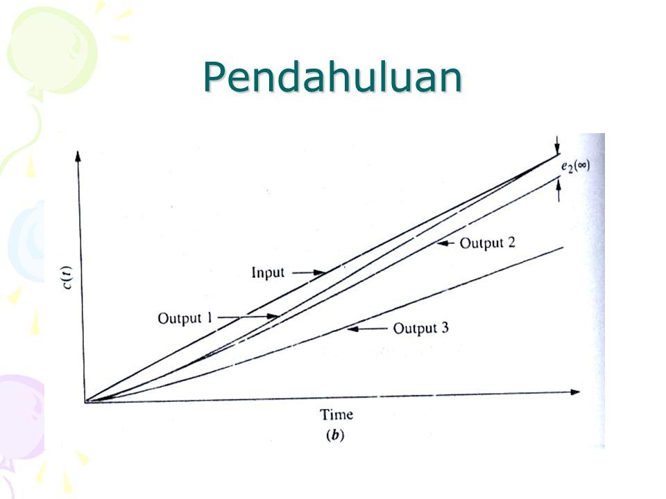 Tetapan Kesalahan Percepatan Statis K a Kesimpulannya, untuk masukan parabola, e ss : Untuk sistem tipe 0 dan 1 Untuk sistem tipe 2 Untuk sistem tipe 3 atau lebih