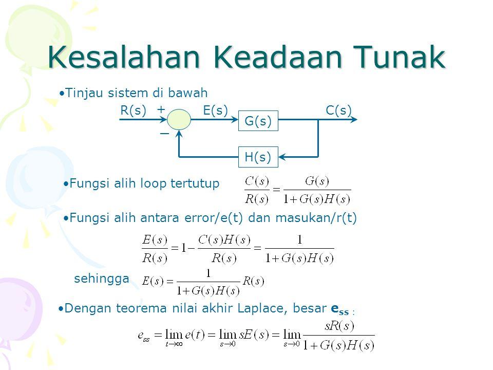 Kesalahan Keadaan Tunak Tinjau sistem di bawah Fungsi alih loop tertutup Fungsi alih antara error/e(t) dan masukan/r(t) sehingga Dengan teorema nilai