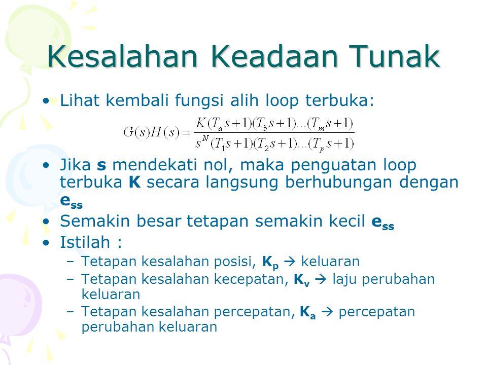 Latihan 3.Tentukan nilai K, supaya ada error sebesar 10 % pada steady state Jawab : Karena tipe sistem 1, input yang digunakan ialah ramp.
