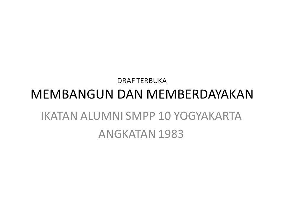 DRAF TERBUKA MEMBANGUN DAN MEMBERDAYAKAN IKATAN ALUMNI SMPP 10 YOGYAKARTA ANGKATAN 1983