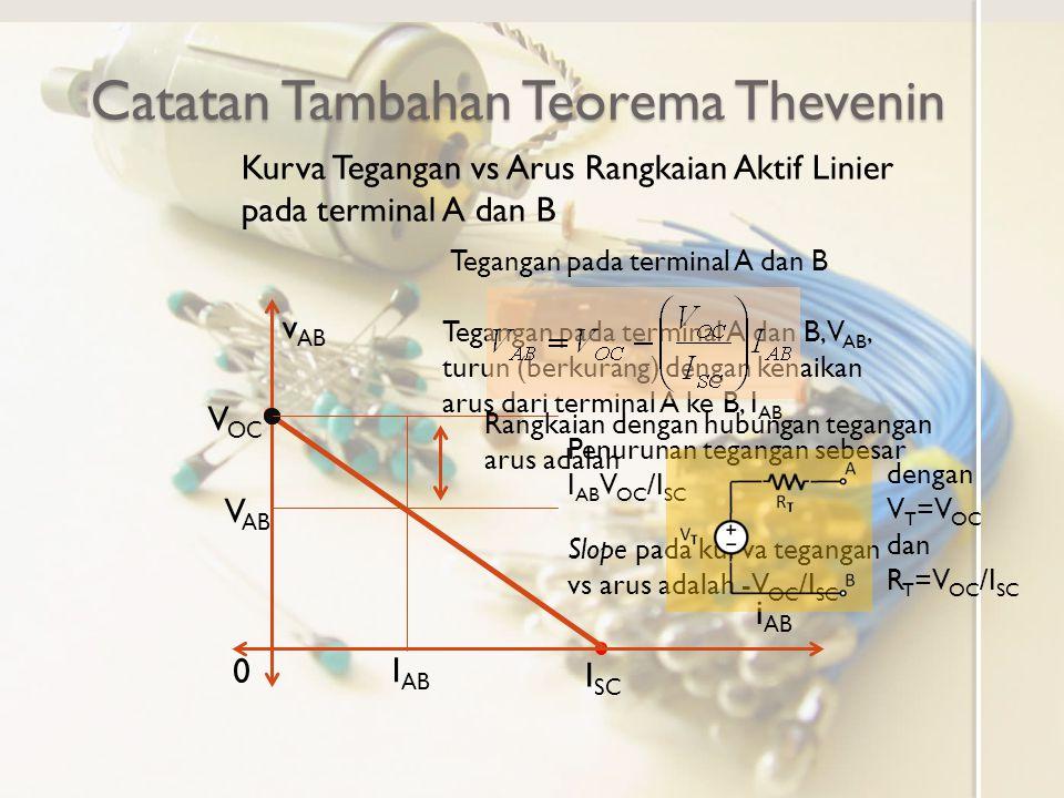 Catatan Tambahan Teorema Thevenin Kurva Tegangan vs Arus Rangkaian Aktif Linier pada terminal A dan B i AB v AB 0 I SC V OC Tegangan pada terminal A d