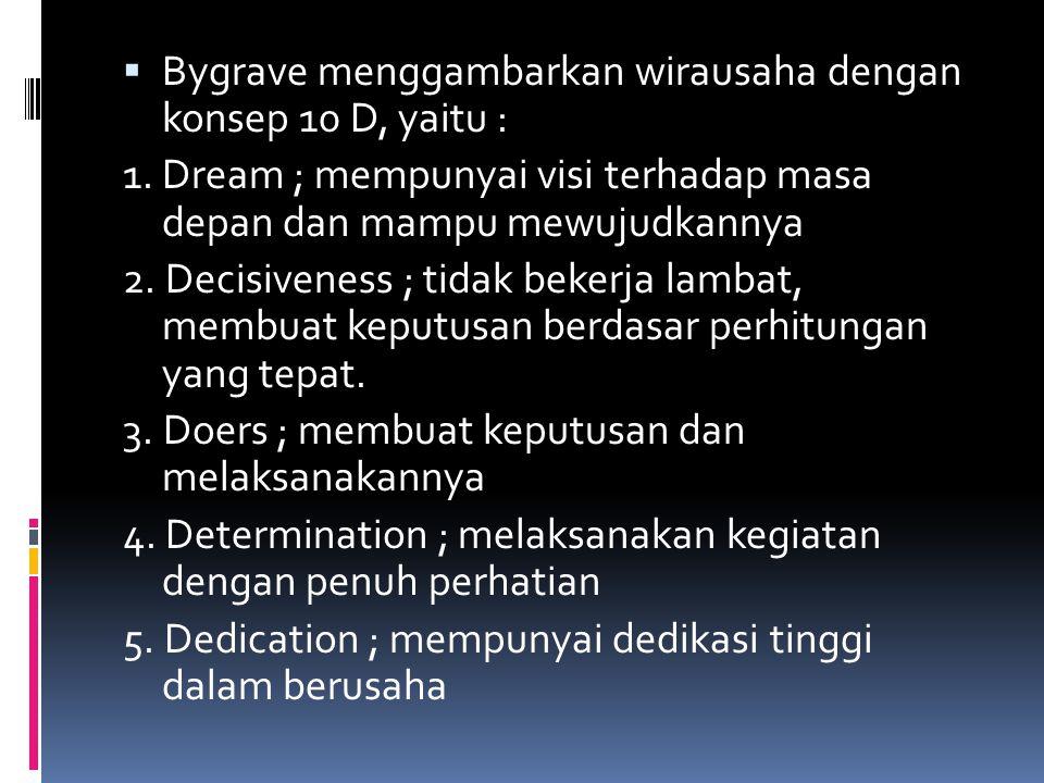  Bygrave menggambarkan wirausaha dengan konsep 10 D, yaitu : 1. Dream ; mempunyai visi terhadap masa depan dan mampu mewujudkannya 2. Decisiveness ;