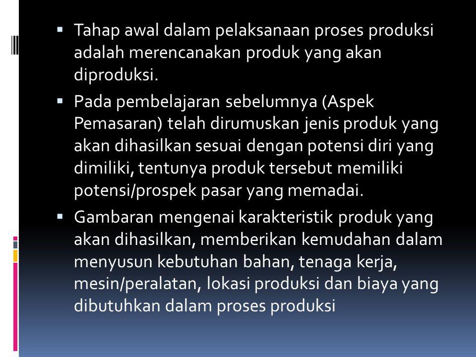  Tahap awal dalam pelaksanaan proses produksi adalah merencanakan produk yang akan diproduksi.  Pada pembelajaran sebelumnya (Aspek Pemasaran) telah