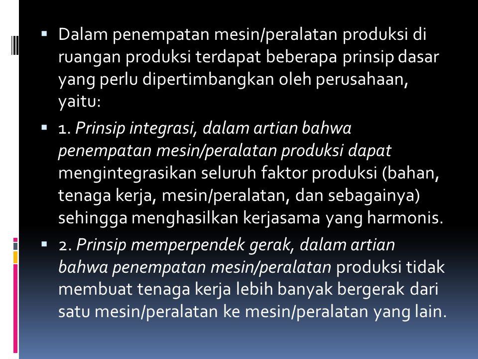  Dalam penempatan mesin/peralatan produksi di ruangan produksi terdapat beberapa prinsip dasar yang perlu dipertimbangkan oleh perusahaan, yaitu:  1