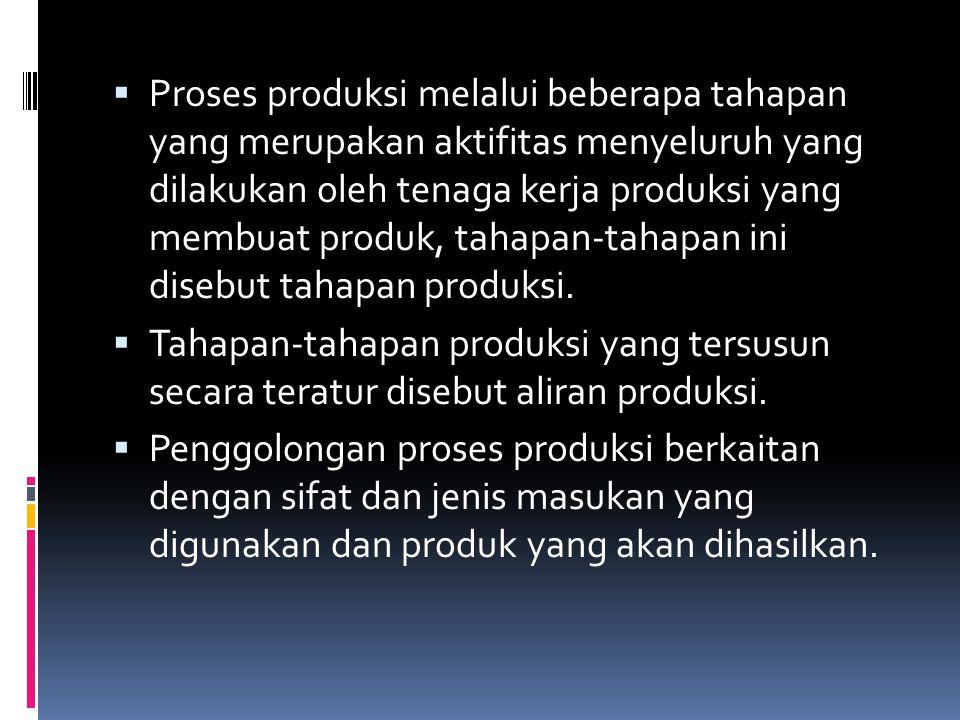  Proses produksi melalui beberapa tahapan yang merupakan aktifitas menyeluruh yang dilakukan oleh tenaga kerja produksi yang membuat produk, tahapan-