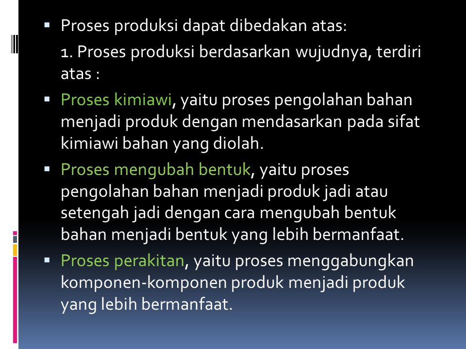  Proses produksi dapat dibedakan atas: 1. Proses produksi berdasarkan wujudnya, terdiri atas :  Proses kimiawi, yaitu proses pengolahan bahan menjad