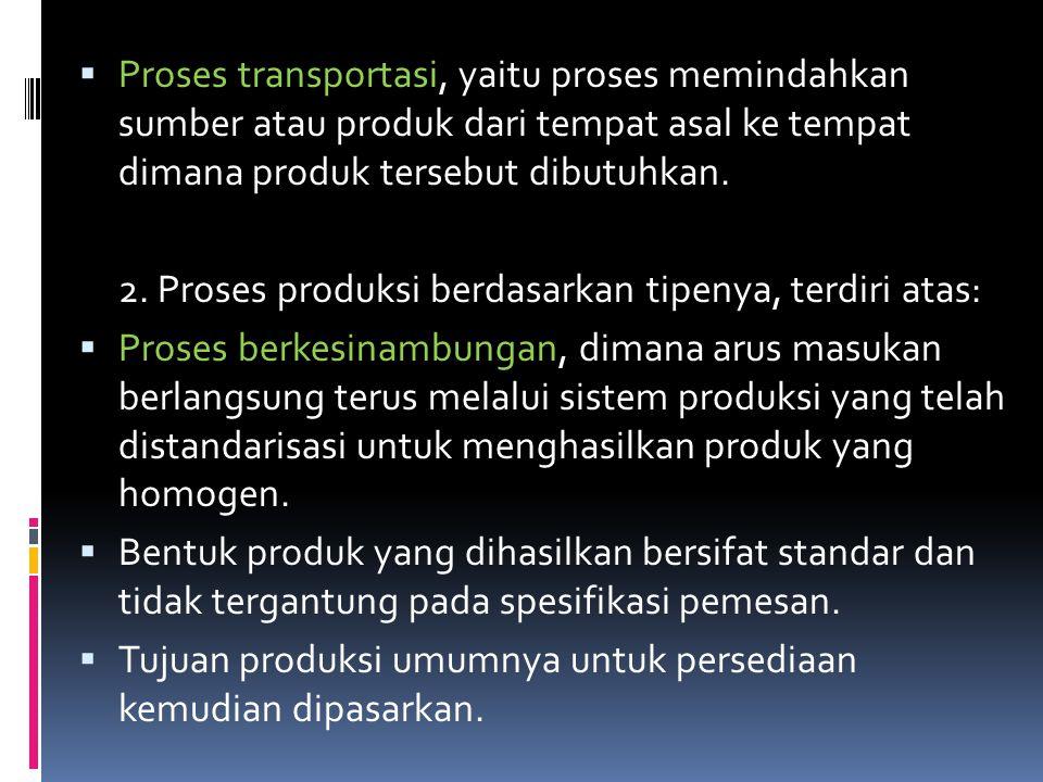  Proses transportasi, yaitu proses memindahkan sumber atau produk dari tempat asal ke tempat dimana produk tersebut dibutuhkan.