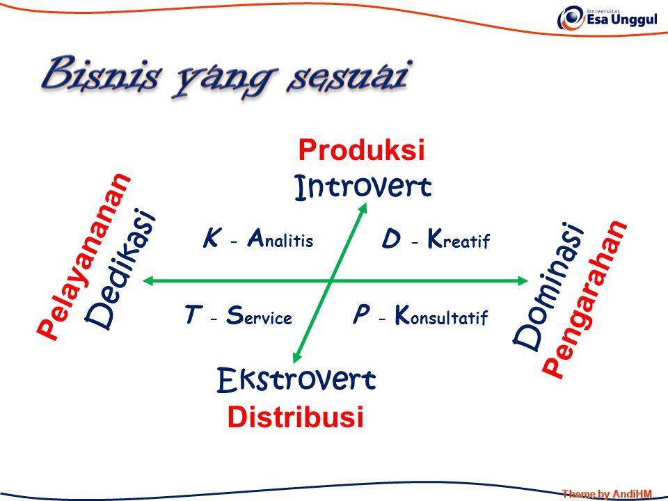 P - K onsultatif K - A nalitis T - S ervice D - K reatif Ekstrovert Distribusi Introvert Dedikasi Dominasi Pengarahan Produksi Pelayananan