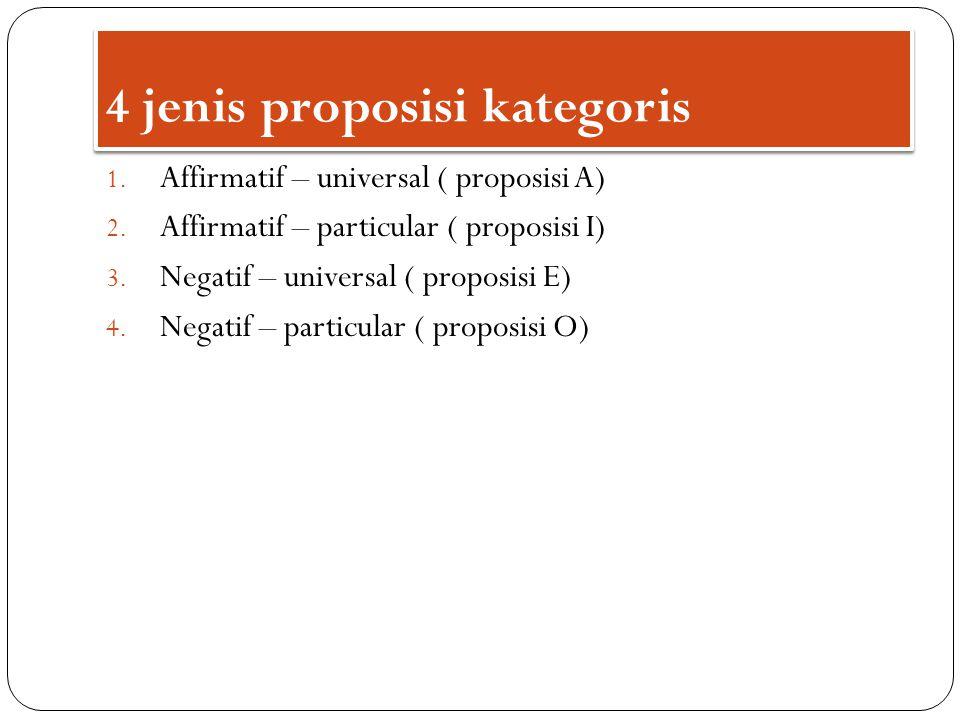 1. Affirmatif – universal ( proposisi A) 2. Affirmatif – particular ( proposisi I) 3. Negatif – universal ( proposisi E) 4. Negatif – particular ( pro