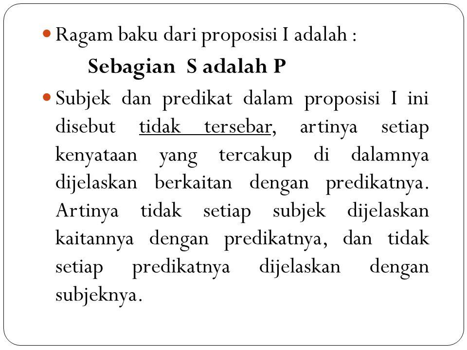 Ragam baku dari proposisi I adalah : Sebagian S adalah P Subjek dan predikat dalam proposisi I ini disebut tidak tersebar, artinya setiap kenyataan ya