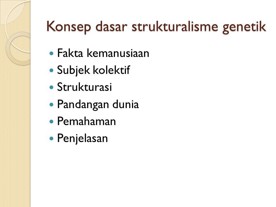Konsep dasar strukturalisme genetik Fakta kemanusiaan Subjek kolektif Strukturasi Pandangan dunia Pemahaman Penjelasan