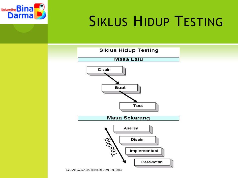  Tipe testing secara umum ada tiga macam, berdasarkan waktu penggunaannya :  Unit testing : Testing penulisan kode-kode program dalam satuan unit terkecil secara individual.