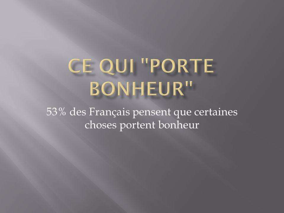 53% des Français pensent que certaines choses portent bonheur