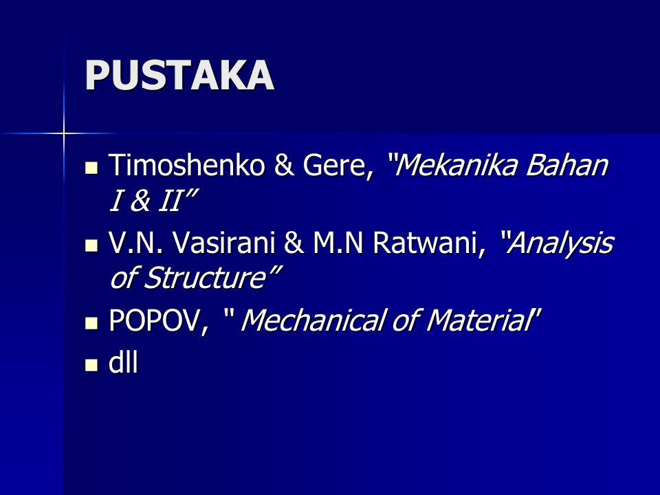 "PUSTAKA Timoshenko & Gere, ""Mekanika Bahan I & II"" Timoshenko & Gere, ""Mekanika Bahan I & II"" V.N. Vasirani & M.N Ratwani, ""Analysis of Structure"" V.N"