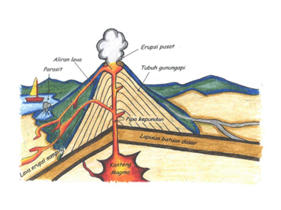 Magma Magma merupakan batu-batuan cair yang terletak di dalam kamar magma dibawah permukaan bumi.