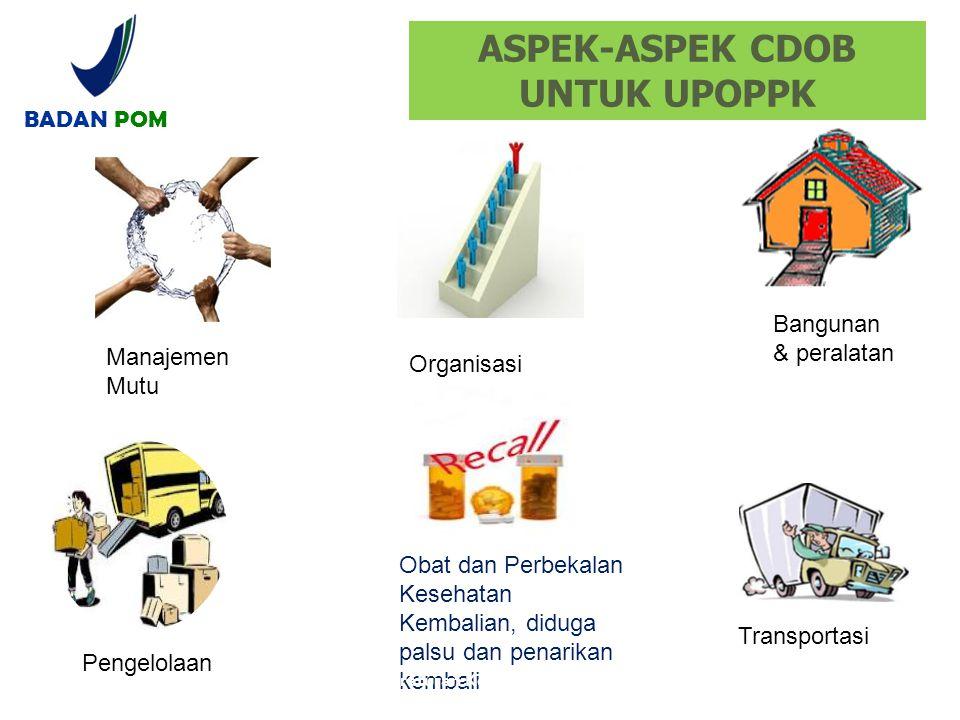 Organisasi Bangunan & peralatan Pengelolaan Obat dan Perbekalan Kesehatan Kembalian, diduga palsu dan penarikan kembali Transportasi ASPEK-ASPEK CDOB