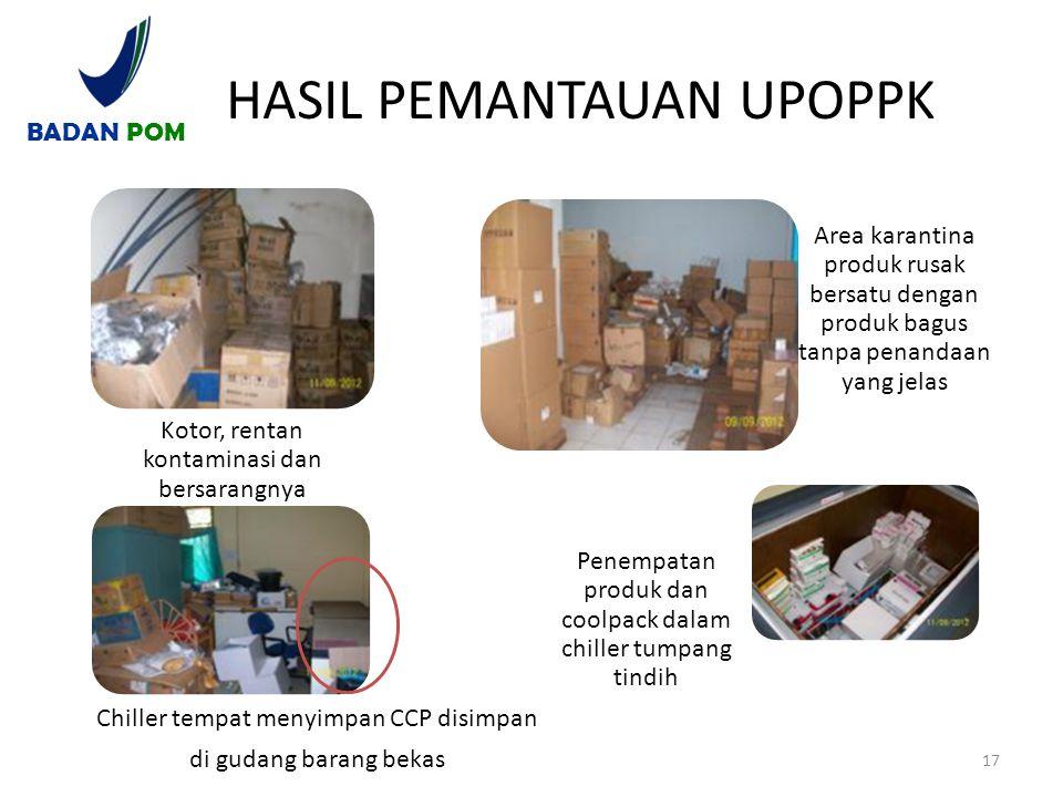 HASIL PEMANTAUAN UPOPPK 17 Kotor, rentan kontaminasi dan bersarangnya tikus Penempatan produk dan coolpack dalam chiller tumpang tindih Area karantina