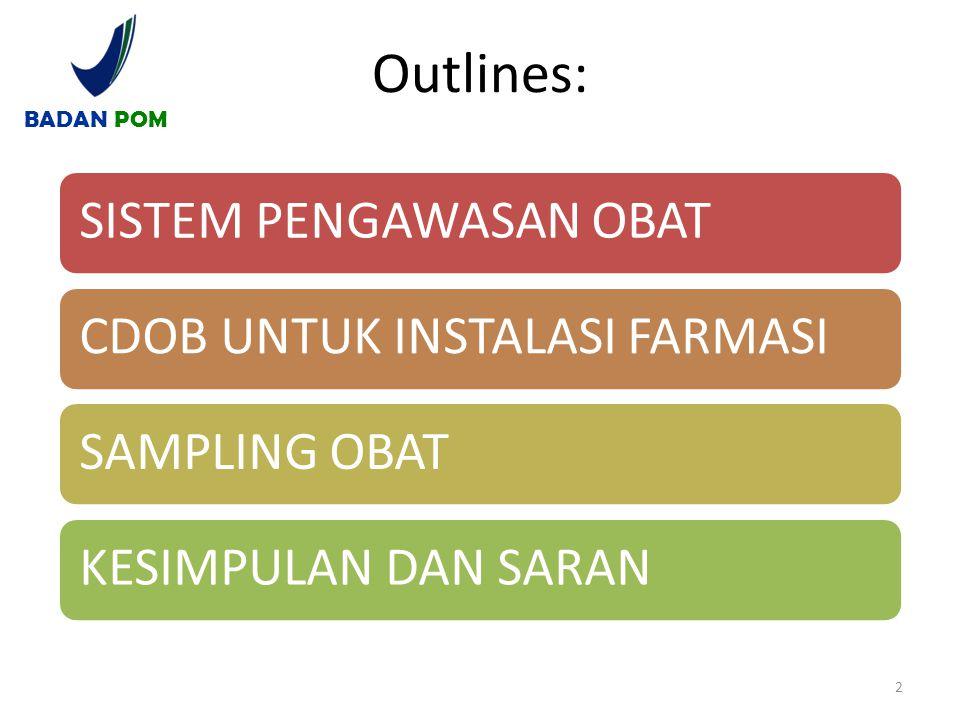 Outlines: 2 SISTEM PENGAWASAN OBATCDOB UNTUK INSTALASI FARMASISAMPLING OBATKESIMPULAN DAN SARAN BADAN POM