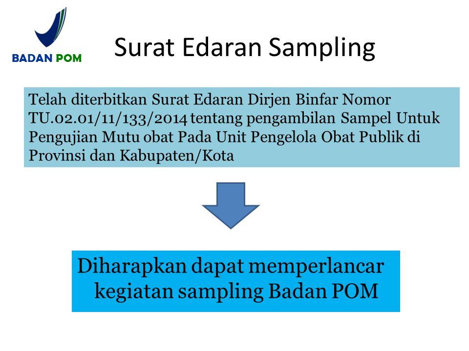 Surat Edaran Sampling Diharapkan dapat memperlancar kegiatan sampling Badan POM BADAN POM Telah diterbitkan Surat Edaran Dirjen Binfar Nomor TU.02.01/