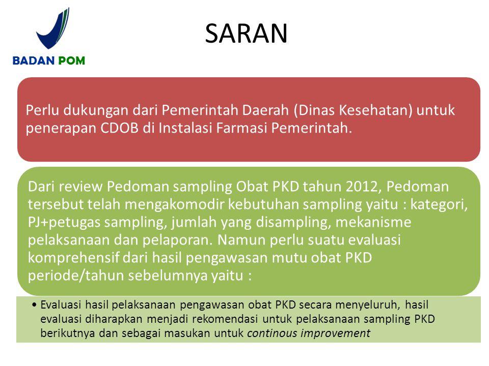 SARAN Perlu dukungan dari Pemerintah Daerah (Dinas Kesehatan) untuk penerapan CDOB di Instalasi Farmasi Pemerintah. Dari review Pedoman sampling Obat