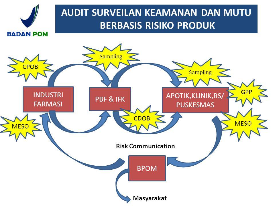 SARAN Perlu dukungan dari Pemerintah Daerah (Dinas Kesehatan) untuk penerapan CDOB di Instalasi Farmasi Pemerintah.