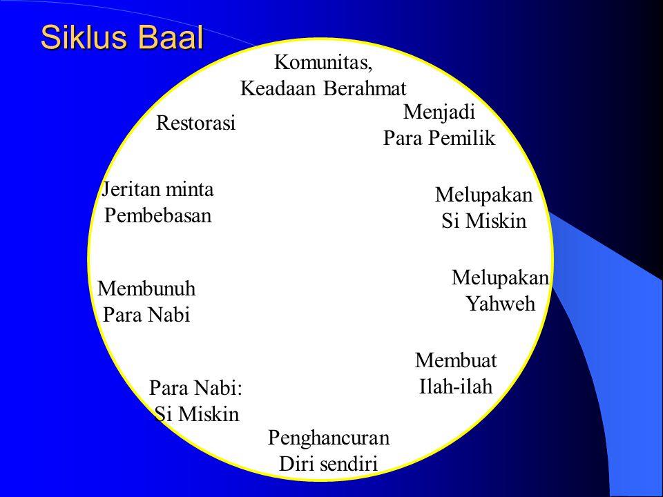 """Tema-tema Keadilan dalam KS  Allah bertindak dalam sejarah manusia  Penciptaan  Hubungan Perjanjian  Komunitas  Kaum Anawim -- """"para janda, yatim"""