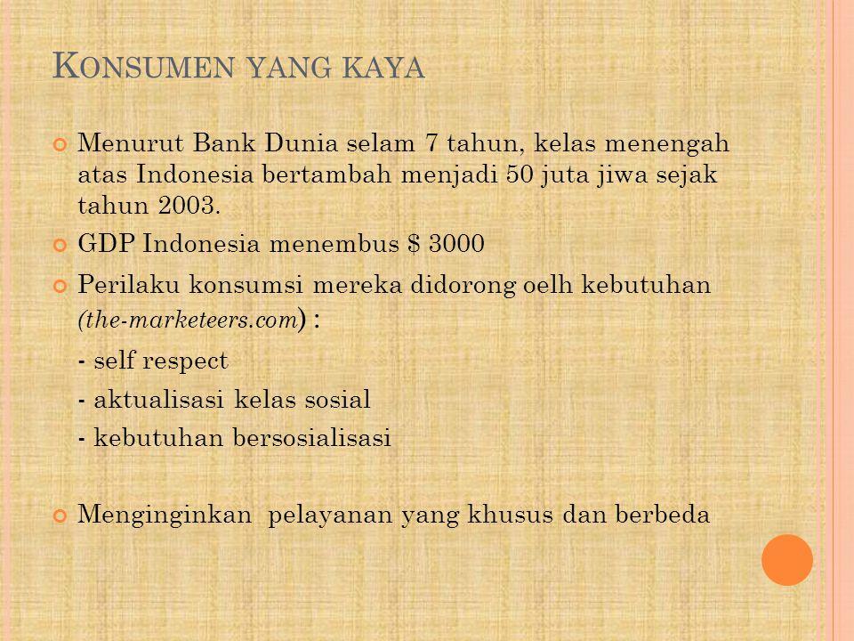 K ONSUMEN YANG KAYA Menurut Bank Dunia selam 7 tahun, kelas menengah atas Indonesia bertambah menjadi 50 juta jiwa sejak tahun 2003.