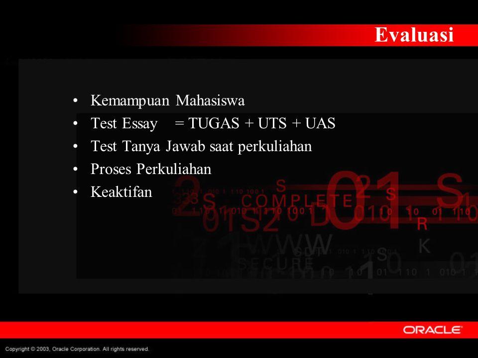 Evaluasi Kemampuan Mahasiswa Test Essay = TUGAS + UTS + UAS Test Tanya Jawab saat perkuliahan Proses Perkuliahan Keaktifan