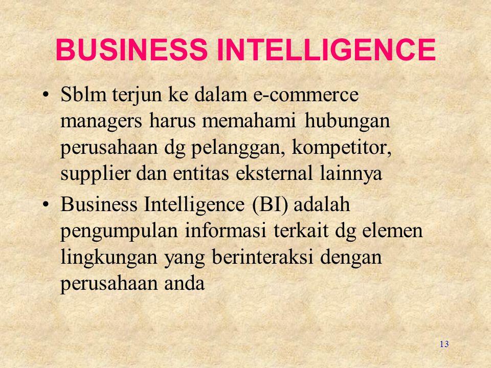13 BUSINESS INTELLIGENCE Sblm terjun ke dalam e-commerce managers harus memahami hubungan perusahaan dg pelanggan, kompetitor, supplier dan entitas eksternal lainnya Business Intelligence (BI) adalah pengumpulan informasi terkait dg elemen lingkungan yang berinteraksi dengan perusahaan anda
