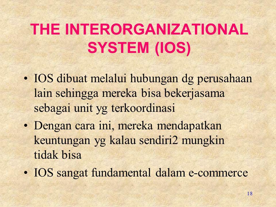 18 THE INTERORGANIZATIONAL SYSTEM (IOS) IOS dibuat melalui hubungan dg perusahaan lain sehingga mereka bisa bekerjasama sebagai unit yg terkoordinasi Dengan cara ini, mereka mendapatkan keuntungan yg kalau sendiri2 mungkin tidak bisa IOS sangat fundamental dalam e-commerce