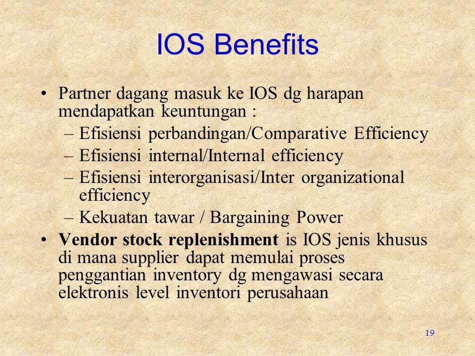 19 IOS Benefits Partner dagang masuk ke IOS dg harapan mendapatkan keuntungan : –Efisiensi perbandingan/Comparative Efficiency –Efisiensi internal/Int